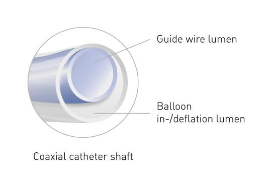 Bottom bracket spindle length
